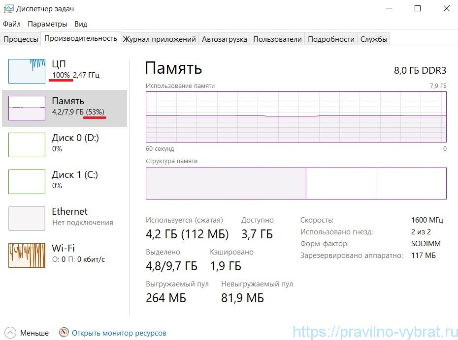 Уровень загрузки оперативной памяти и процессора