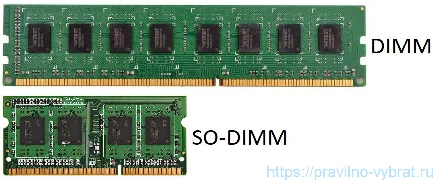 Чем занята память компьютера